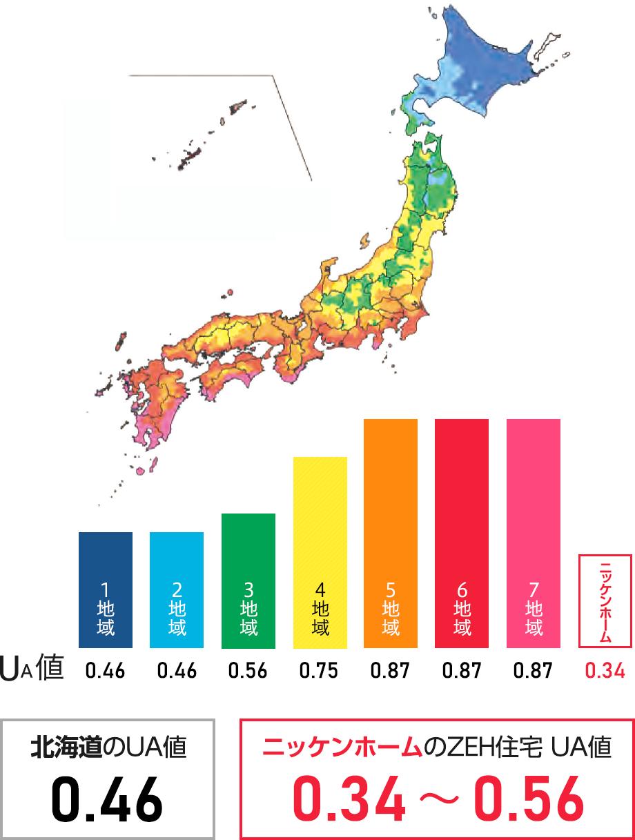平成25年度省エネルギー基準における地域区分
