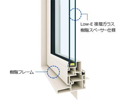 Low-E 複層ガラス アルゴンガス アルミスペーサー