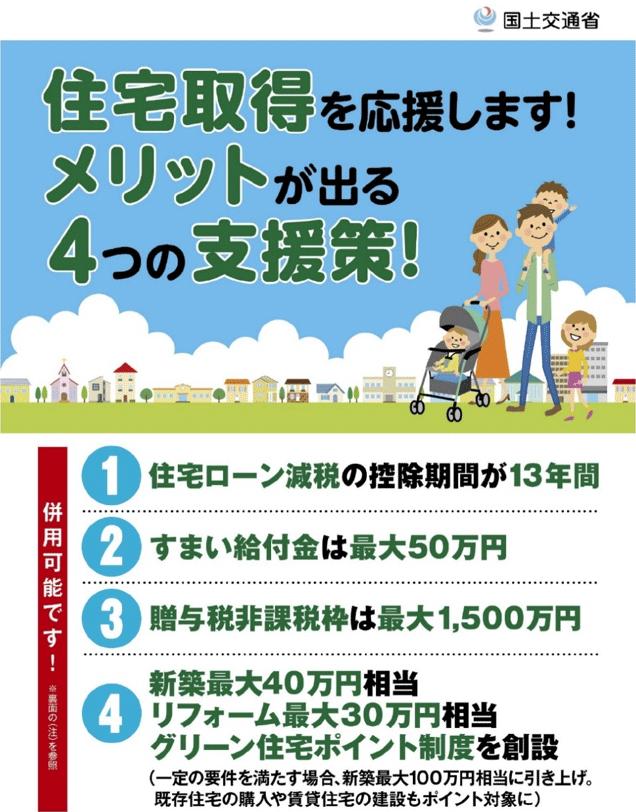 2021年 今が建て時!住宅取得のメリットが出る、政府による4つの支援策